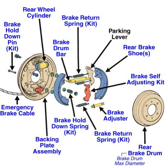 Usedautopartsonlineinventory also 78asw Cadillac Escalade Esv Esv 2007 Escalade Front also 2002 Dodge Grand Caravan El System in addition Ford F 150 Why Is My Emergency Brake Stuck 356397 likewise Watch. on dodge dakota electric window