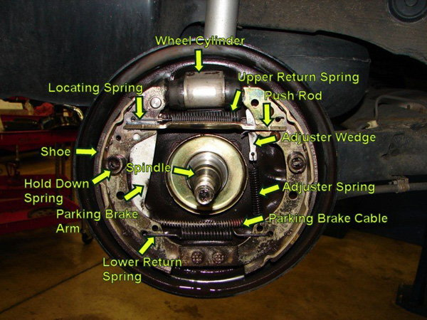 How S Brake System Holding Up On Ford S Cars And Trucks