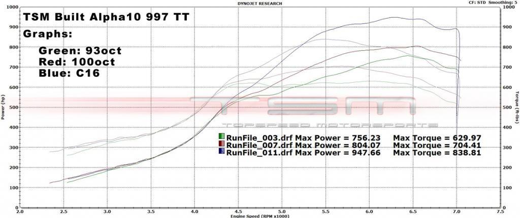 Built In Radar Detector Audi Laser Jammer And Radar Detector For Bmw M3 Solo Motorsports