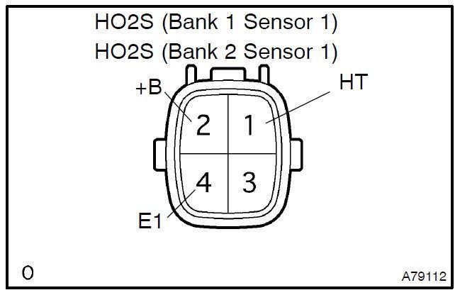 O2 Sensor Bank1 Sensor1