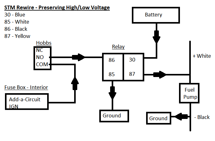 fuel pump wire with high  low voltage circuit