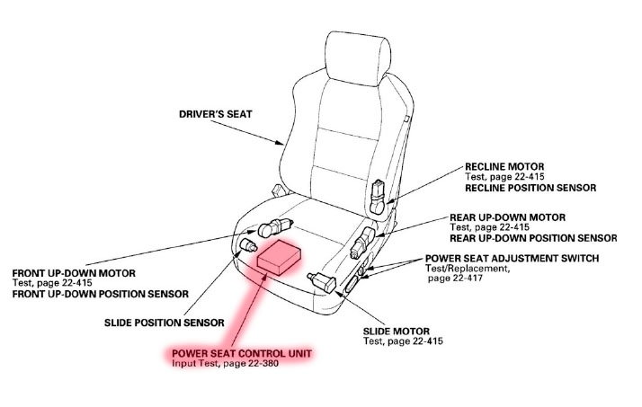 Manual to power seats - AcuraZine - Acura Enthusiast Community on power switch relay, electrical switch diagram, power switch assembly, two lights one switch diagram, power capacitor diagram, power generator diagram, 2 pole switch diagram, power switch repair, s3 single pole switch diagram, power switch connector, power switch cover, power window motor schematic, double light switch diagram, power switch circuit,