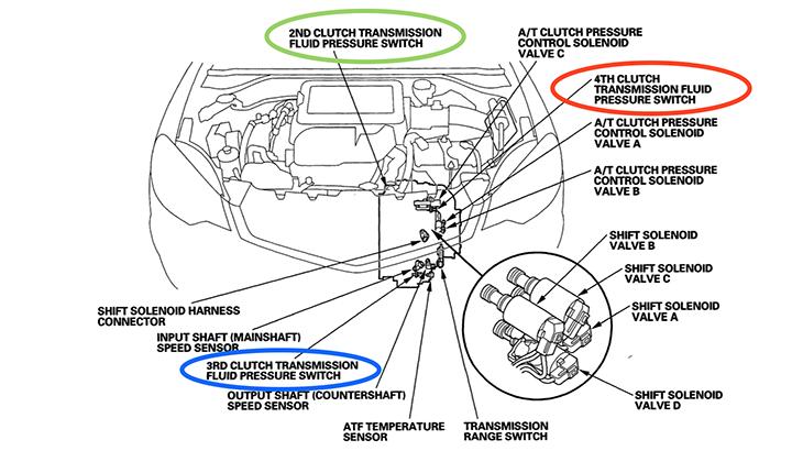 Diy – transmission pressure switches replacement - AcuraZine - Acura  Enthusiast Community | Acura Transmission Diagrams |  | AcuraZine