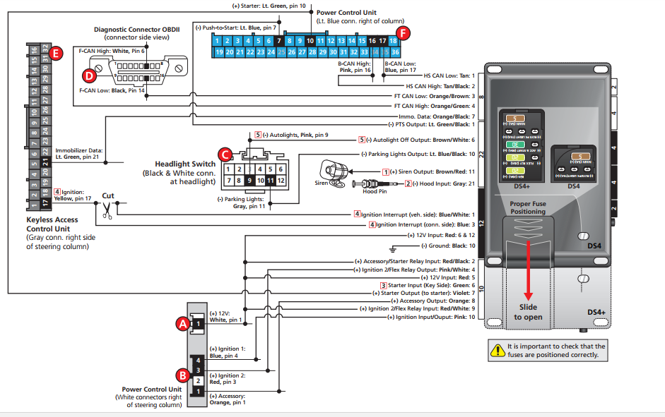 Remote Start Wiring Diagram Color Additionally Remote Start Wiring