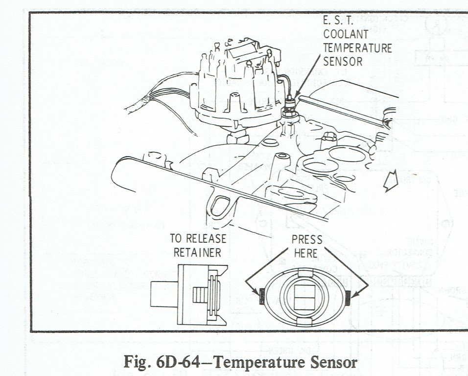 Coolant Sensor Location