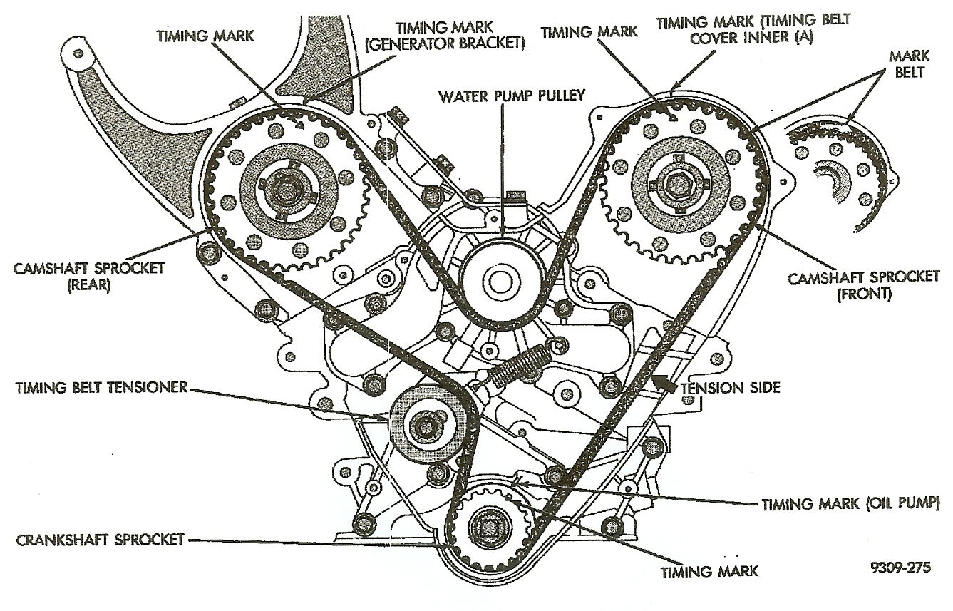 Water pump inlet tube DodgeForum – Dodge 318 Engine Diagram Water Pump