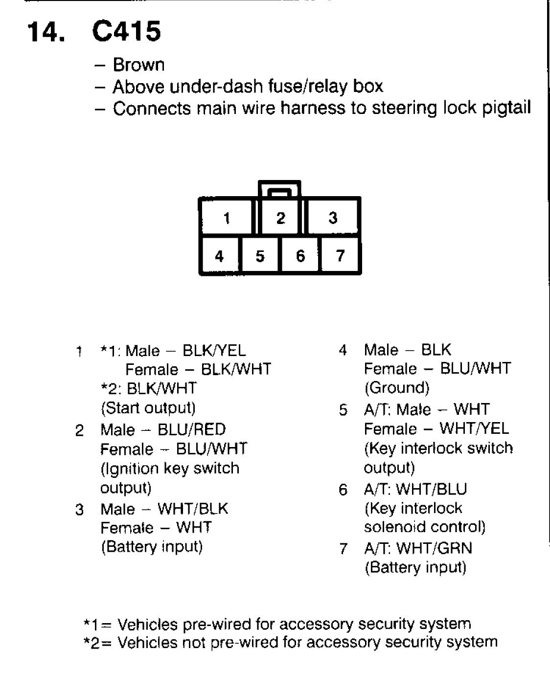 beeping from fuse box - center wiring diagram link-detail -  link-detail.iosonointersex.it  iosonointersex.it