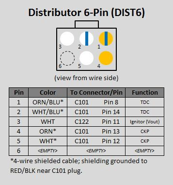 89 Civic Distributor Plug Wires Honda Tech Honda Forum Discussion