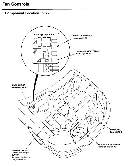 Honda Accord Starter Relay Location Honda Wiring Diagram