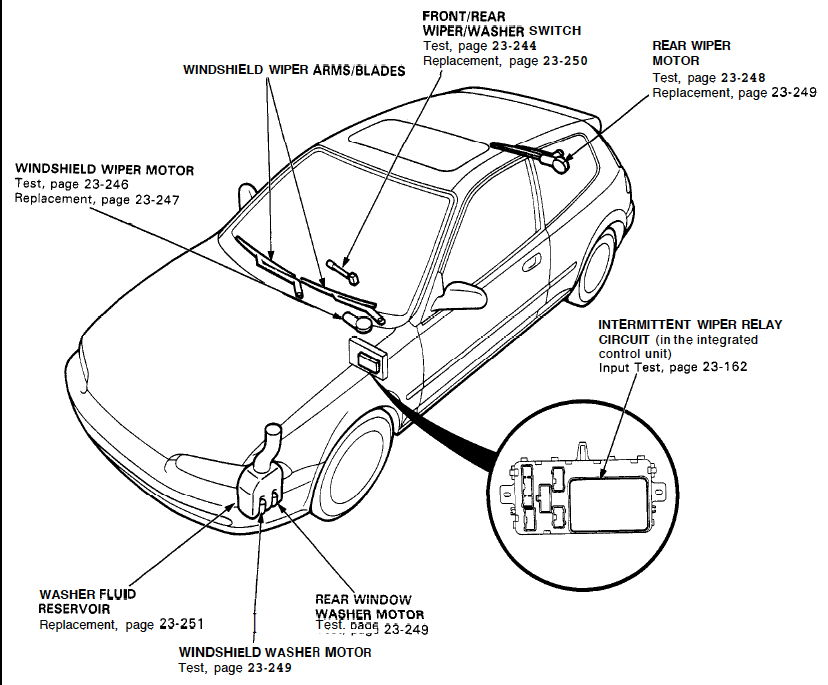 93 Civic Dx Wiper Malfunctioning 3262790 on ford fuse box diagram