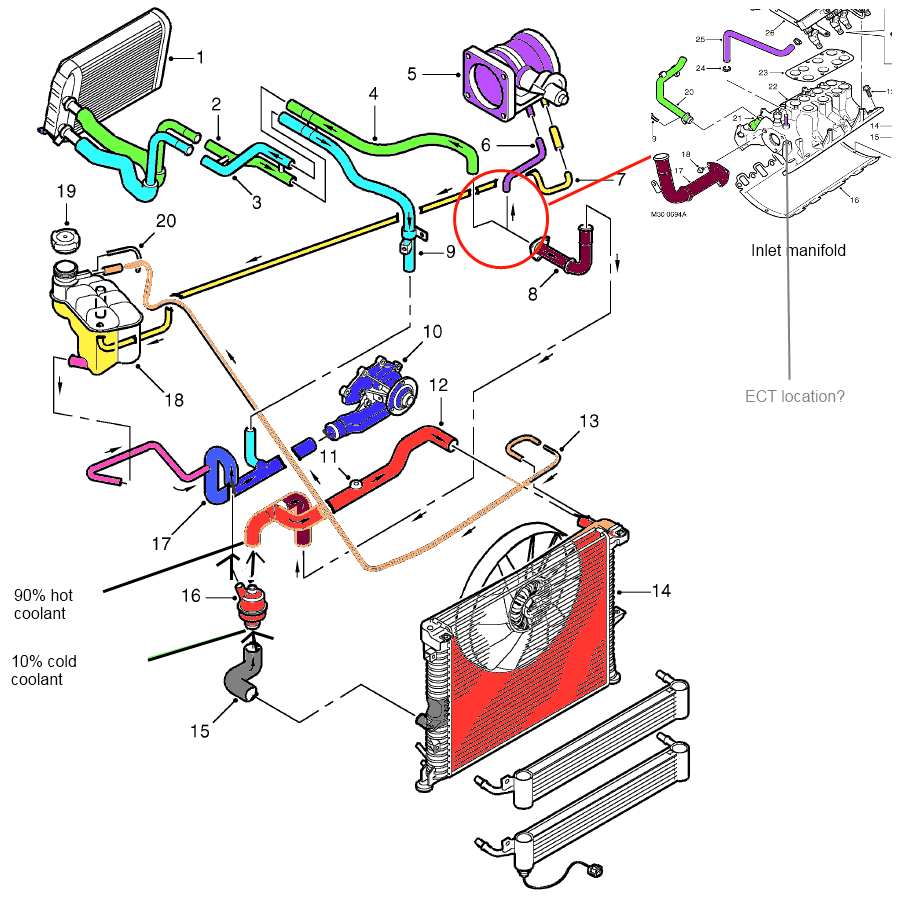 Land Rover Cooling System Diagram The Portal And Forum Of Wiring Coolant Diagrams Img Rh 29 Andreas Bolz De Defender Td5 Freelander 18