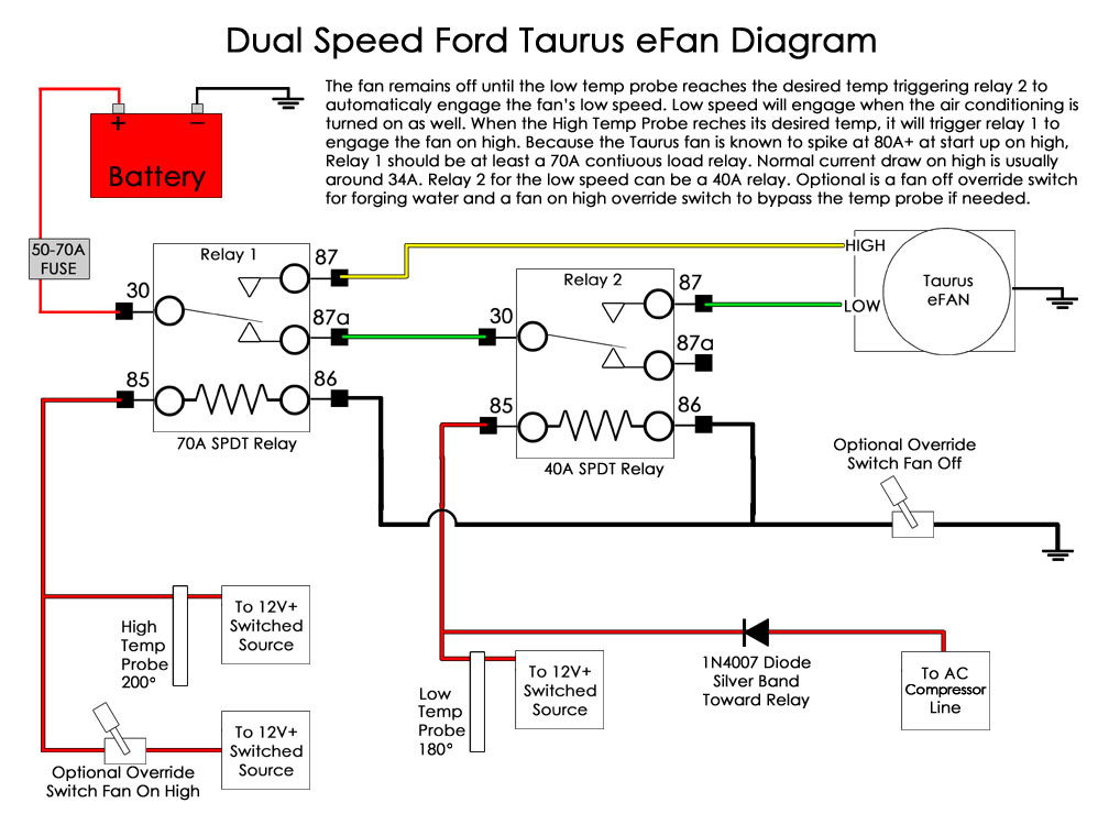Ls1 Electric Fan Wiring Diagram : Ls ecm low high fan signal question taurus tech