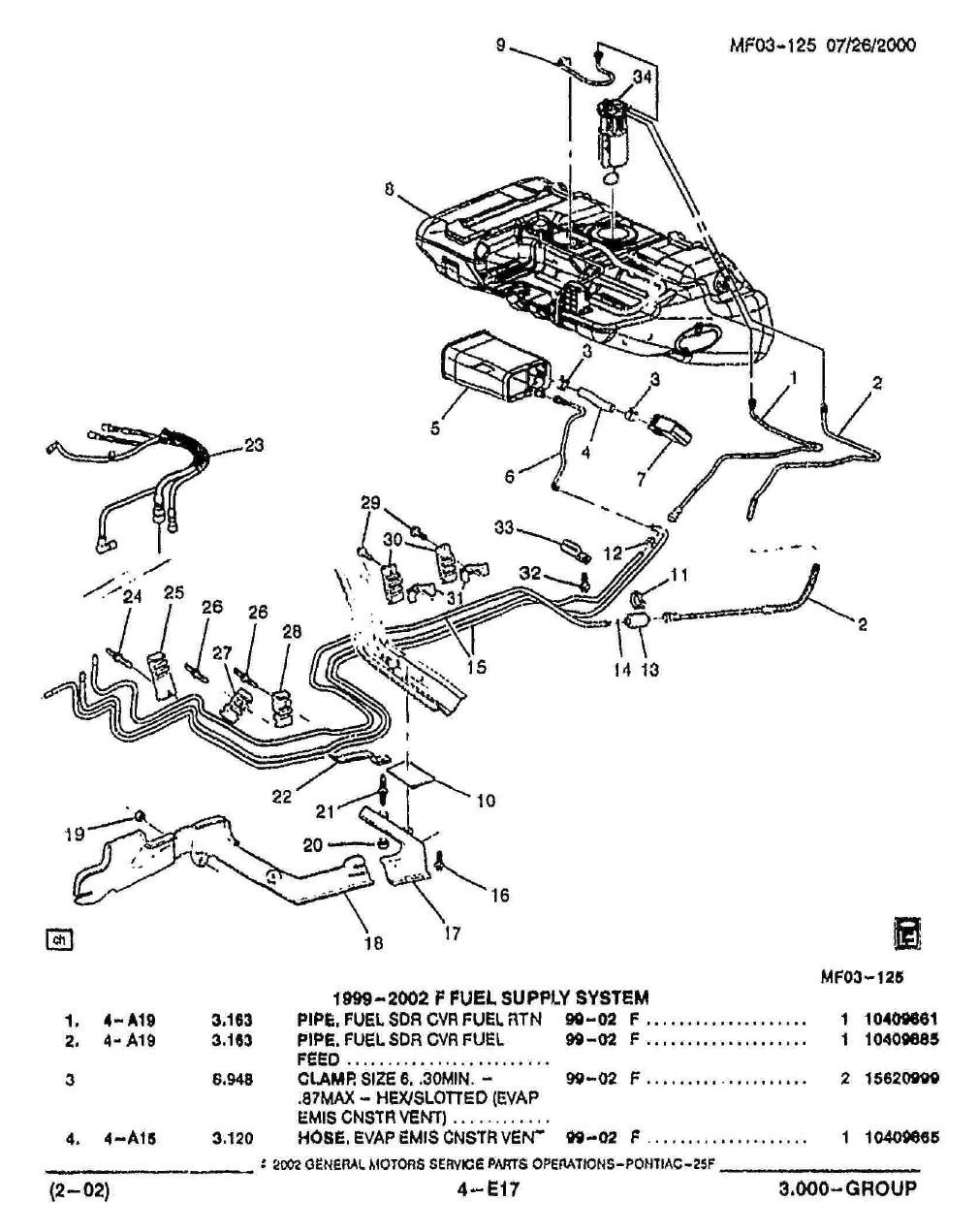 2000 Pontiac Montana Cooling System Diagram Automotive Wiring For 99 Engine 95 Lt1 Opti Spark Vacuum Lines 880227 And 2001 Diagrams Coolant