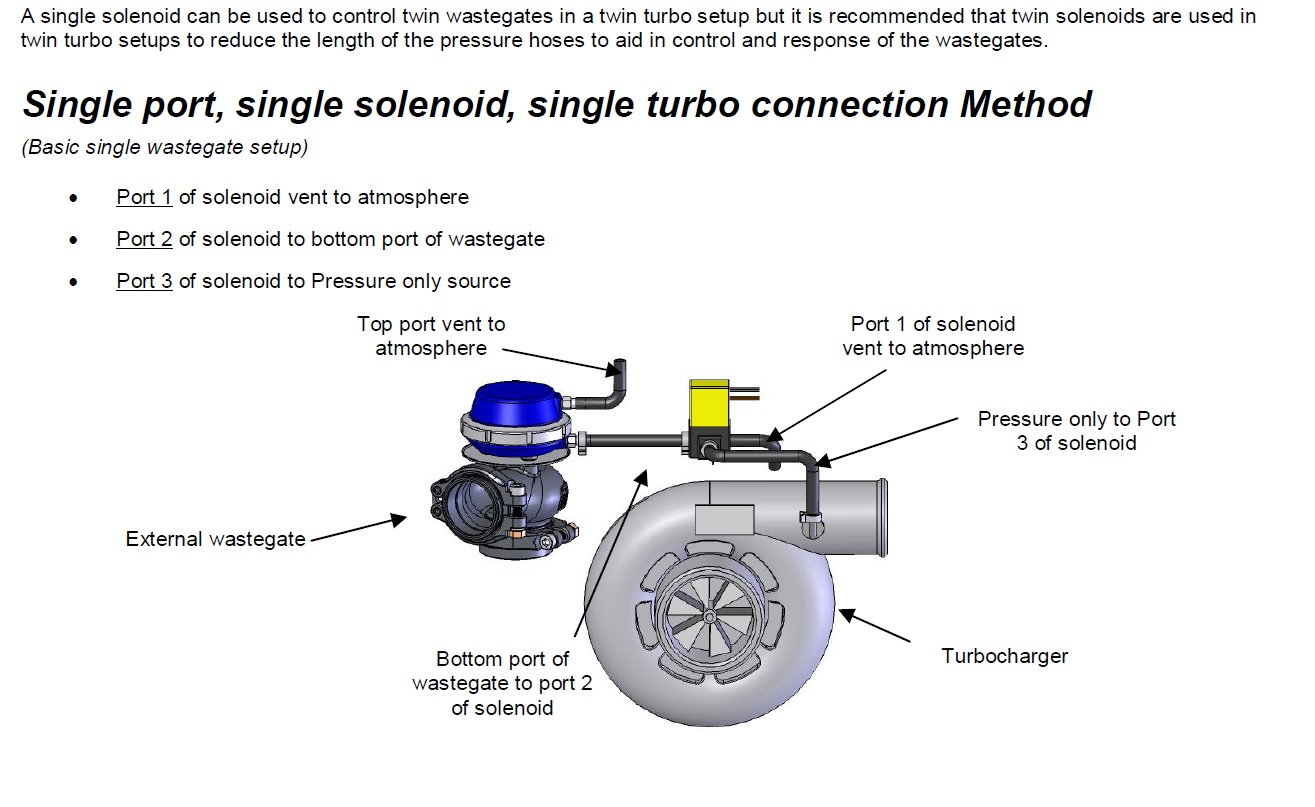 Best Sealing Method For Nozzle In Boosted Intake Pipe Ls1tech Dual Switch Wiring Diagram Http Ls1techcom Forums Nitrousoxide But As A Rear Mount The First You Shown Would Be Sensible Option Too Keep Solenoid Close To Turbo And W G Runs Short
