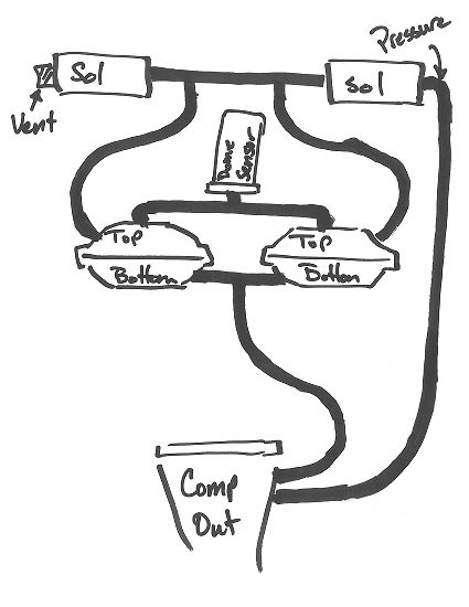 Drag Race Twin Turbo Diagram