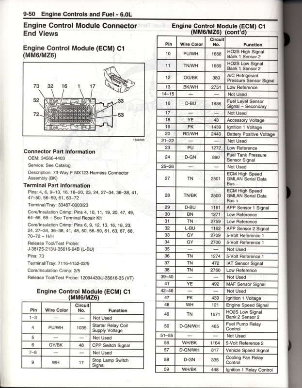 80 c101_jpg_original_7ea9960de28a1da8d7ca4d85271dcbcd41b753c7 l92 6l80e swap trans in limp mode dtc p2534 page 2 ls1tech e67 wiring diagram at edmiracle.co