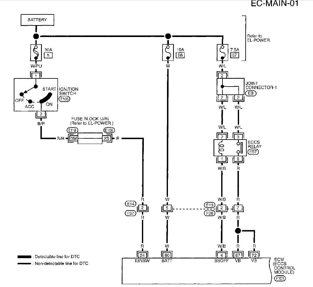 Nissan Pickup Wiring Diagram On 95 Nissan Pickup Ecu Wiring Diagram