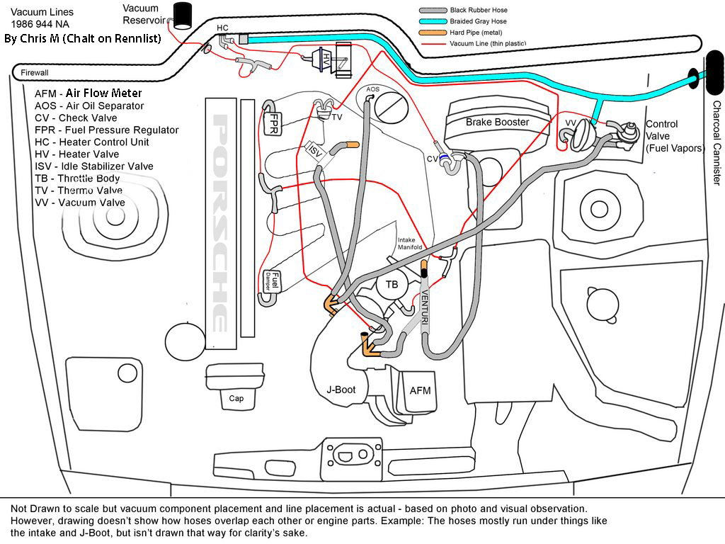 Porsche 911 Turbo Vacuum Diagram Del Sol Fuse Box 2006 Jeep ... on