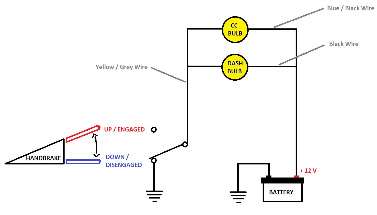 Handbrake Light Works Backwards - Rennlist