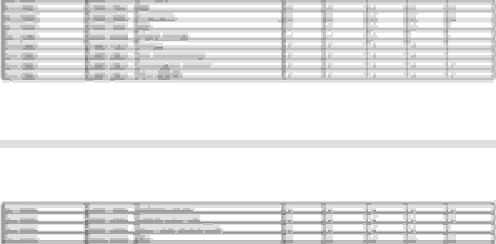 Foxwell Nt510, NT520 or something else? - Rennlist - Porsche