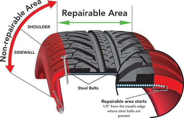 Car Tire Repair Plug