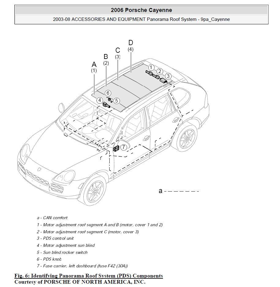 Pano Issue Stuck Sun Shade Rennlist Porsche Discussion Forums Cayenne Fuse Box More Info