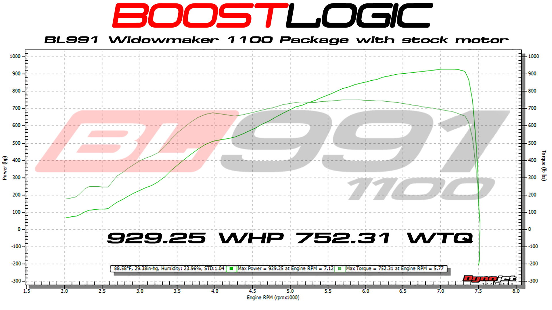 Boost Logic 991 Widowmaker 1100 Package With Stock Motor Build Porsche Engine Diagrams Stay Tuned From More Action This Car And Other Turbo Builds We Have Coming Soon