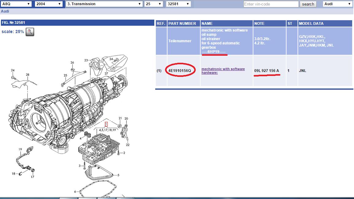 Audi A8 D3 - Transmission Fluid (ATF) - the truth - AudiWorld Forums