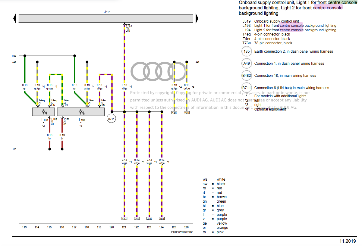 Wiring Diagram For Centre Console Cup Holder Lighting Audiworld Forums