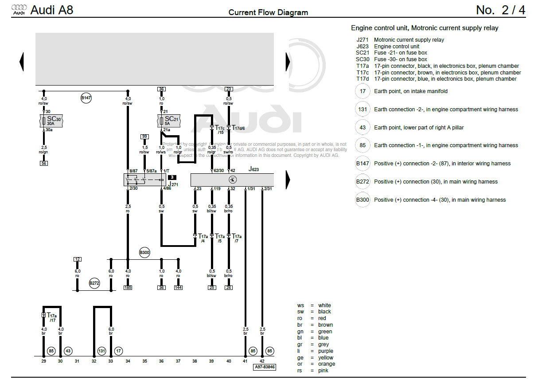 feed stores in longview tx wiring diagrams