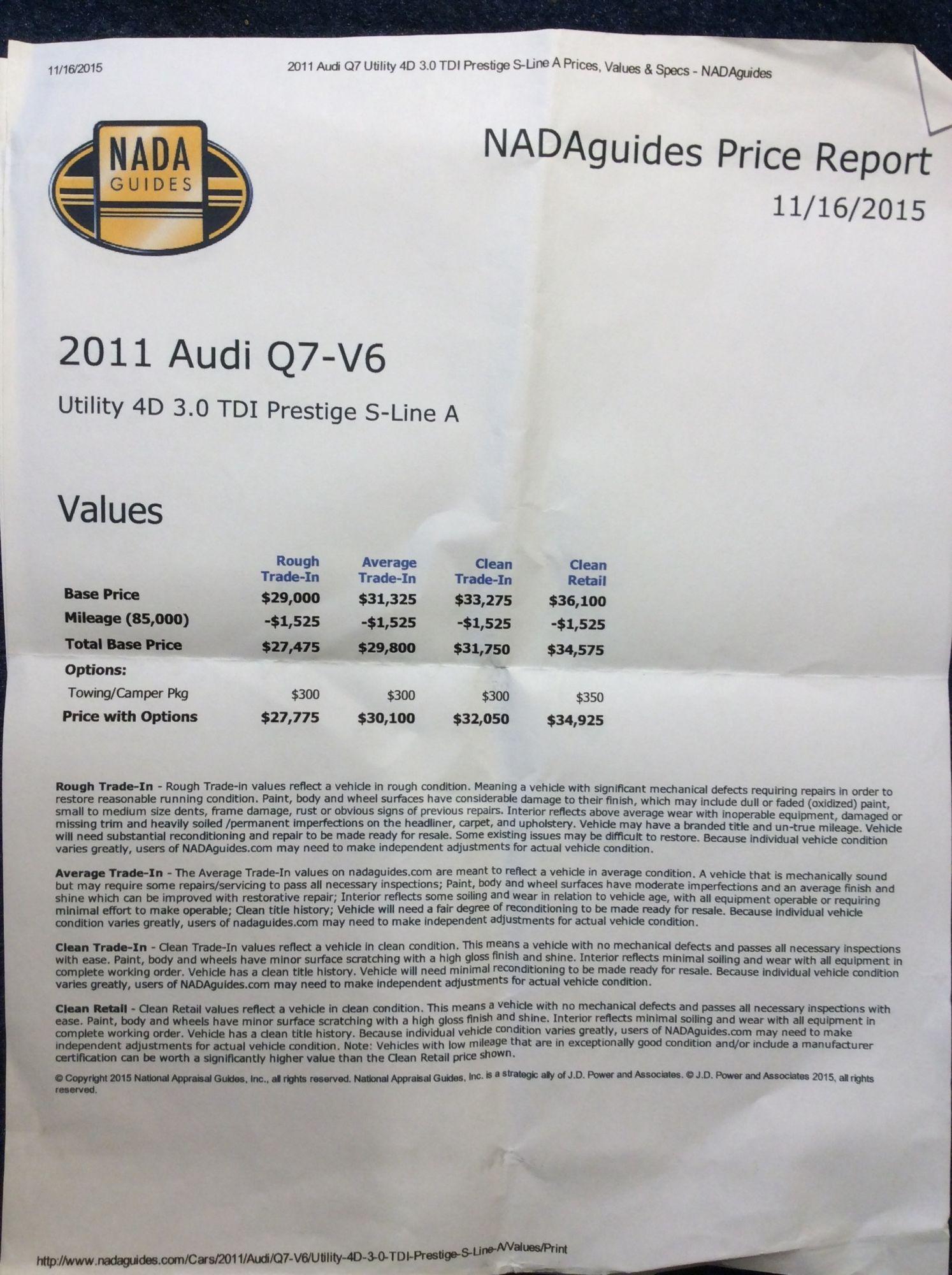 YEEHAW! Audi to Buy Back 3.0L TDIs - Page 59 - AudiWorld Forums