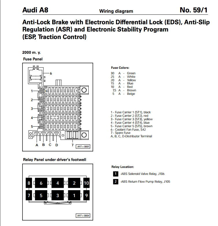1999 audi a4 relay diagram 1999 image wiring diagram abs error light 00301 return flow pump implausible signal on 1999 audi a4 relay diagram