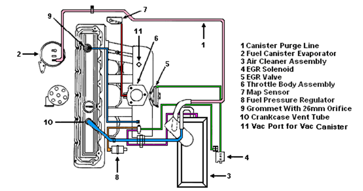 DIAGRAM] 1990 Jeep Cherokee 40l Vacuum Diagrams FULL Version HD Quality Vacuum  Diagrams - CLAUDIAGRAMEGNA.CANTIERIDELBENECOMUNE.ITDiagram Database