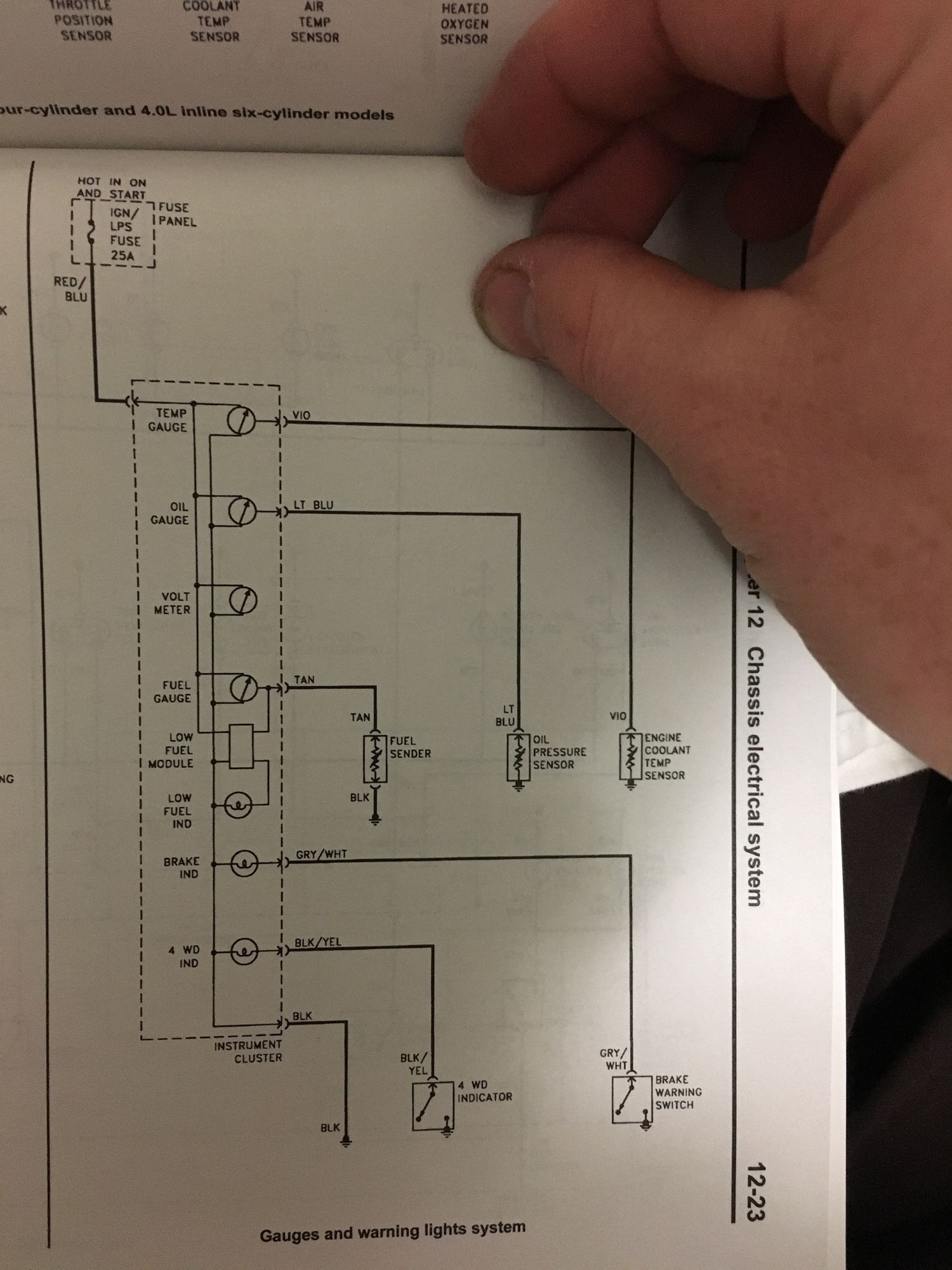 Instrument Cluster No Working Gauges Jeep Cherokee Forum 1999 Dash Light Wiring Diagram Maybe This Will Help It Made Me Think To Check And Clean All Ground Points The One In Engine Compartment On