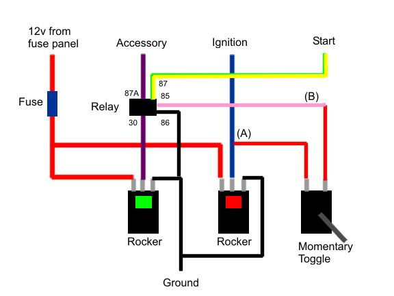 Marine Rocker Switch Wiring Diagram Ignition