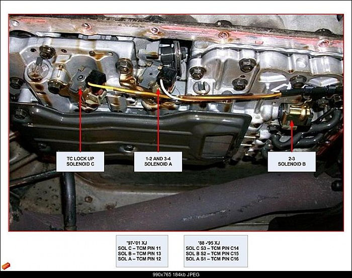 1996 jeep grand cherokee 4 0 engine diagram 1996 ford