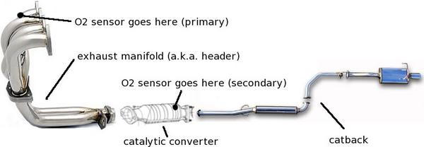 honda civic oxygen sensor location also 2000 accord