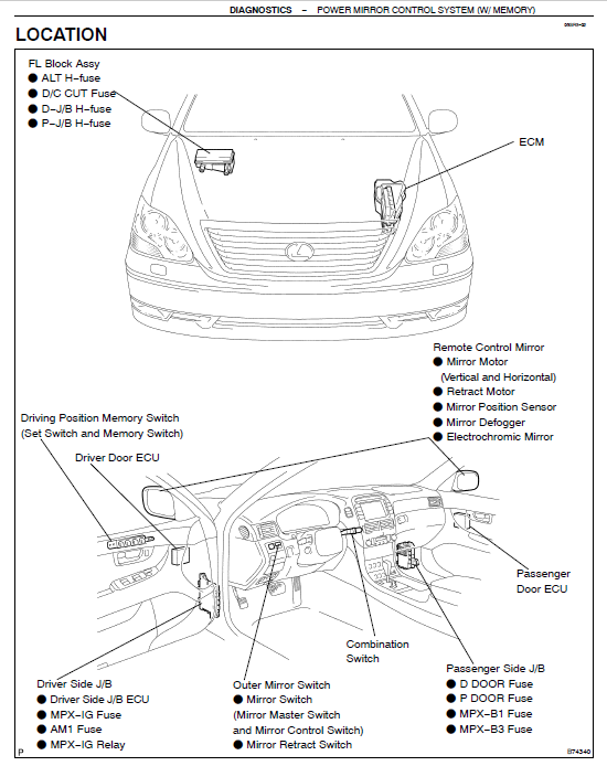 fuse location for ls430 puddle light in the door mirror clublexus Fuze Diagram