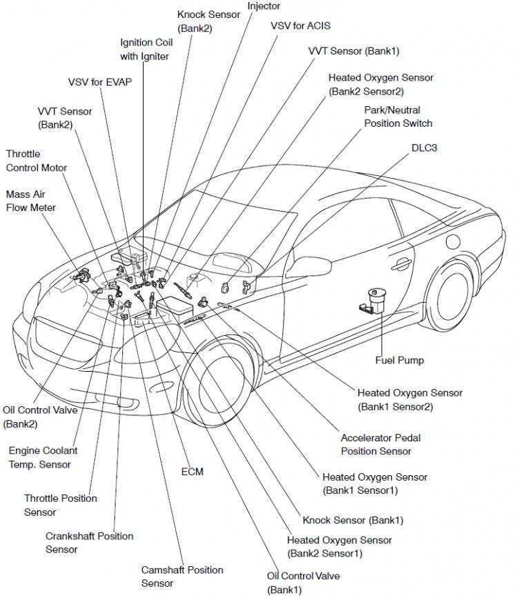 Wiring Diagram Bank 1 Sensor 2 Location Lexus Es300 2002 Lexus Es300
