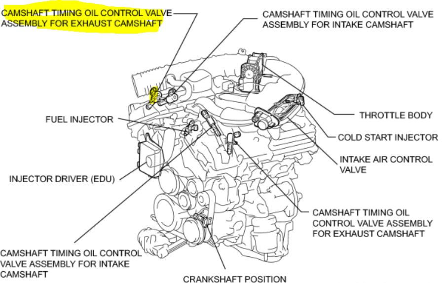 802274 Wife S Is350 Showing Engine Code P0017 Cam Positioning Sensor Help on camshaft position sensor location