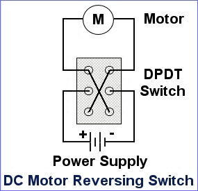 diy window switch wiring diagram with 3769300 Power Window Switch For Linear Actuator on 2008 Gmc Acadia Wiring diagram besides 2004 Chevrolet Monte carlo Wiring diagram also Electrical Wiring In Parallel Diagram together with 1991 Mercury Capri Wiring diagram also 1993 Honda Accord Fuse Box.