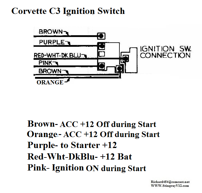 1972 Steering Column Ignition Switch Wiring Diagram