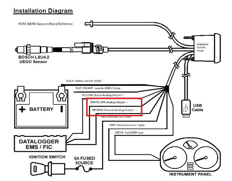 hp tuners aem afr wiring diagram   32 wiring diagram