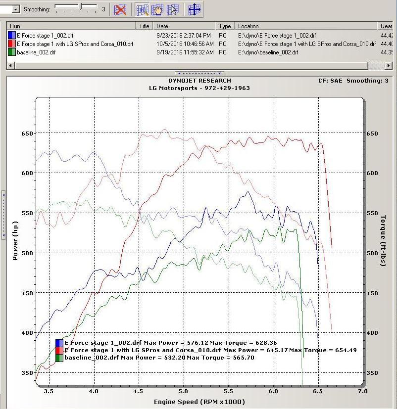 2016 Corvette Z06 E-force Build Thread - LG Motorsports ... on 2003 pontiac aztek motor diagram, 3.1 sensor diagram, chevy 3.1 v6 diagram, 3 1 l diagram,