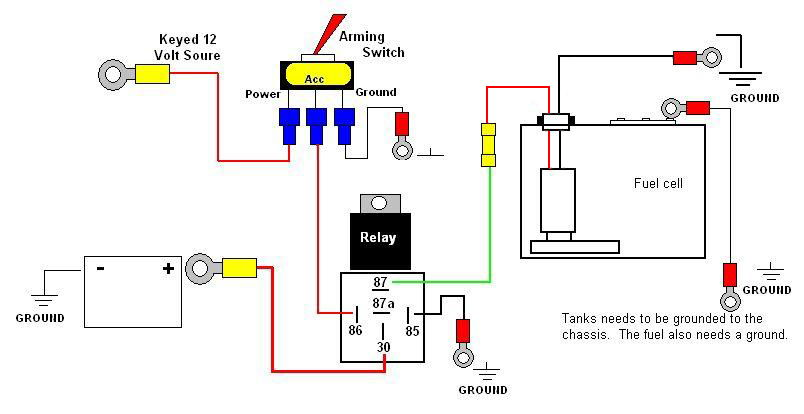 80 dedicated_fuel_cell_dbd78714c2c3bb1f7dff08e85e6294c354c3774e nitrous outlet dedicated fuel system questions corvetteforum nitrous relay wiring diagram at bayanpartner.co
