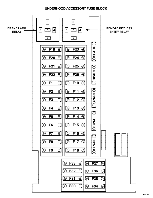 Wiring diagram bmw f25 wds bmw wiring diagram system f10 wiring diagram cheapraybanclubmaster Gallery