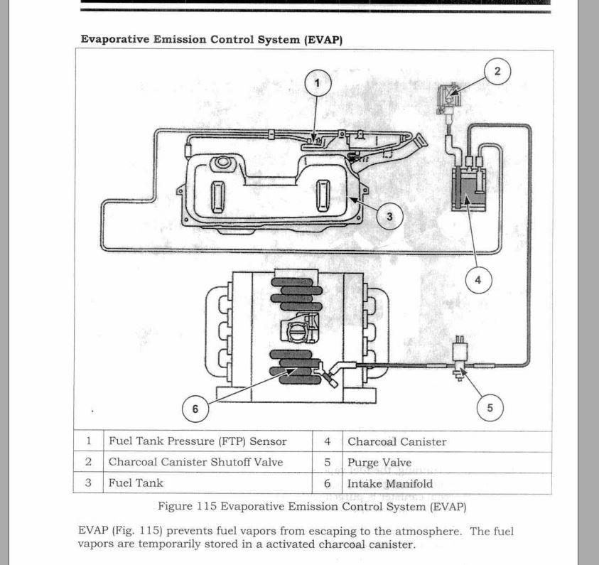 Evap Diagram 4 3 - Wiring Schematics