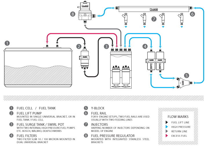 evo x fuel system diagram - evolutionm