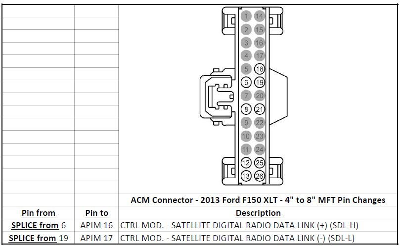 How-to  Upgrade 4 2 U0026quot  Sync To 8 U0026quot  Mft - Ford F150 Forum