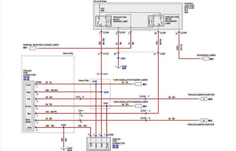 f150 trailer wiring harness diagram 2013 ford f150 trailer wiring harness trailer/towing 7-pin & 4-pin connections - f150online forums
